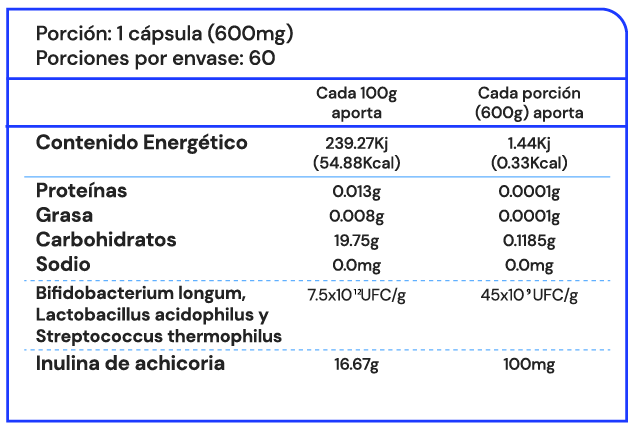 RENAFORT 600 MG C/60