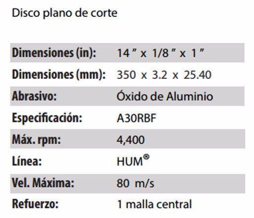 DISCO DE CORTE CLAVE 744. PAQUETE 5 PIEZAS